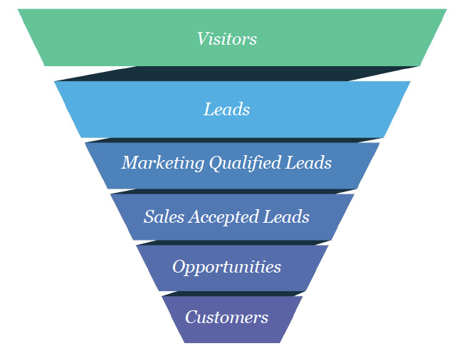sự kiện là gì? những loại sự kiện và cách giám sát và đo lường kết quả của sự kiện Marketing - ảnh minh hoạ