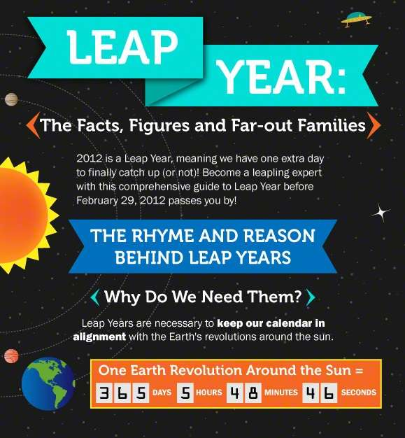 Image result for leap year quote feb 29th