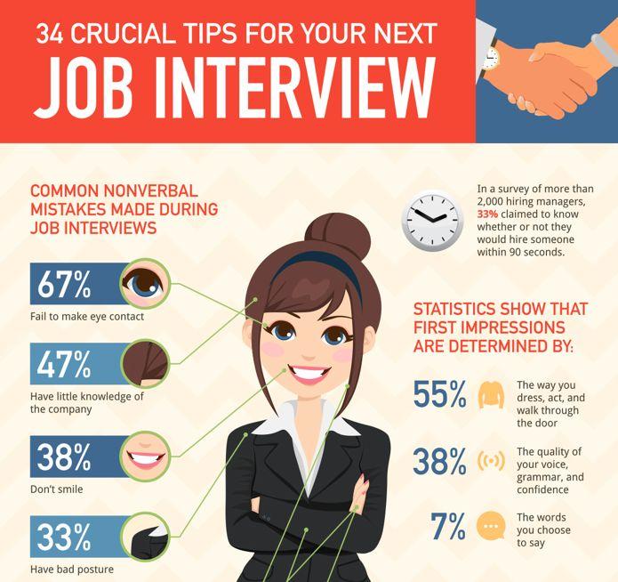 40 Millennial Job Infographics