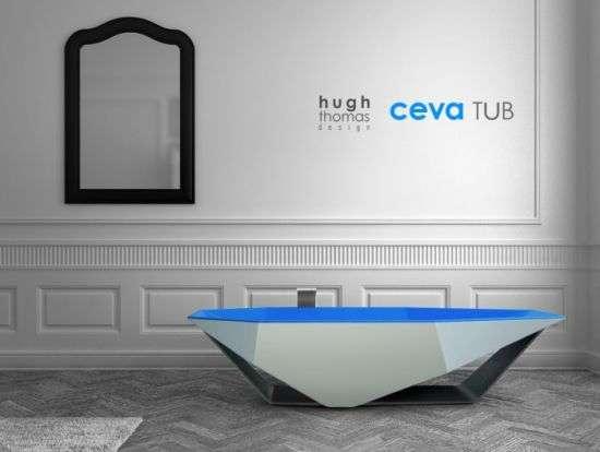 Geometric Bathtubs The Ceva Tub Brings Mathematical