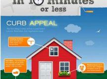 Hasty Home Improvement Infographics : home improvement ideas
