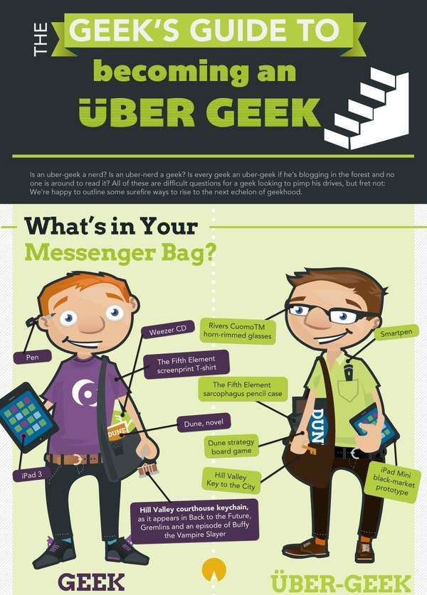 diagram ideas meyer snow plow wiring e58h geeky personality infographics : how to be a geek