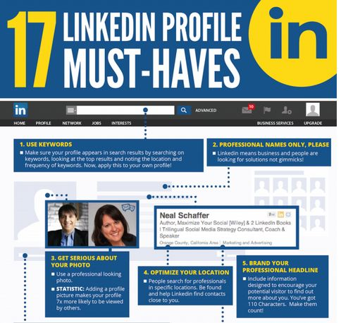 Online Resume Improving Graphics Improve Your Linkedin