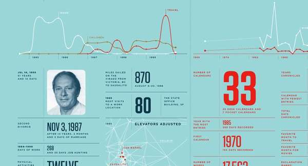 Infographic Biographies Nicholas Felton