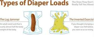 Baby Poop Diagrams : types of diaper loads infographic