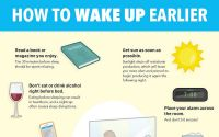 Wake Up And Get Up: Morning Routine-Making Charts : Waking ...