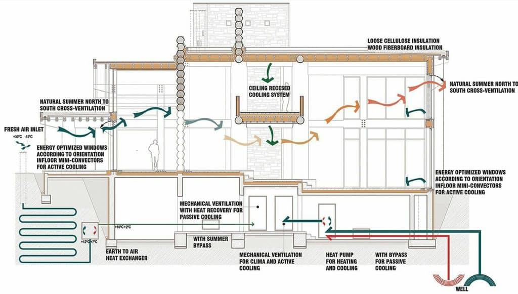 Attractive Sustainable House Design Floor Plans Sustainable Home Floor Plans House  Design Ideas