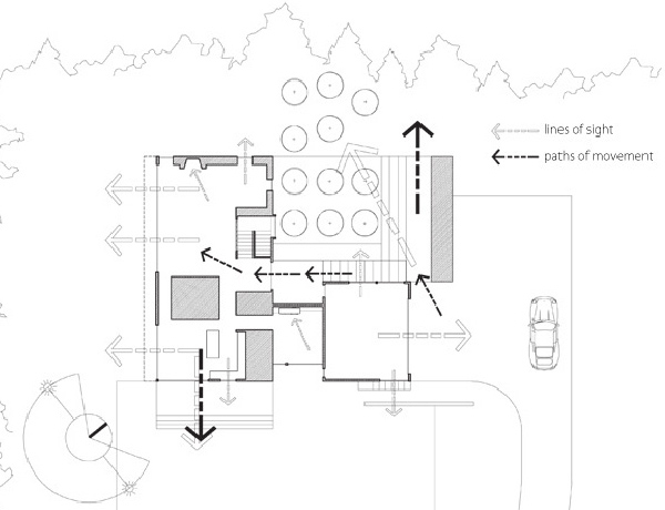 Simple Contemporary Courtyard House Plan that you want?