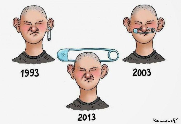 Gençlerde 2013 Piercing Modası