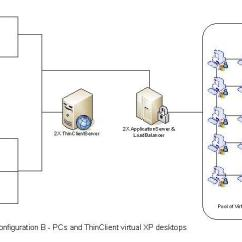 Diagram Of Hypervisor Ceiling Fan Wiring With Regulator Choosing A Vendor-neutral Connection Broker
