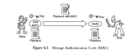 Chapter 9: 'Securing Web Services'