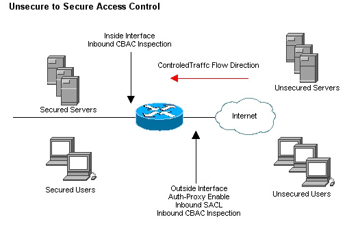 Ios Application Security Part 4