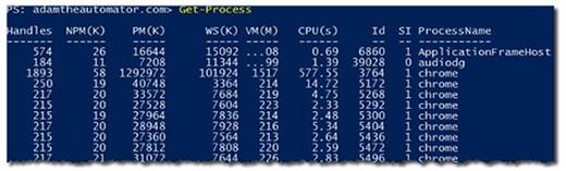 PowerShell Get-Process-Ausgabe.