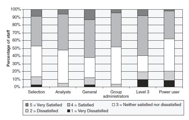 Twelve KPI dashboard examples & KPI scorecard examples to