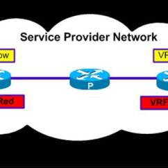 Site To Vpn Diagram Load Center Wiring Mpls Tutorial