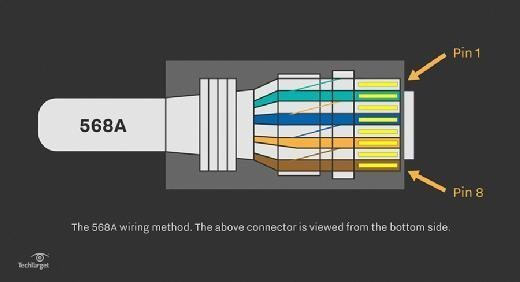 Also 4 Wire Telephone Cable Wiring On Rs485 To Rj45 Wiring Diagram