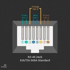 Color Coding Wiring Diagrams Scout Ii Diagram Peak Electronic Design Limited – Ethernet Patch Readingrat.net