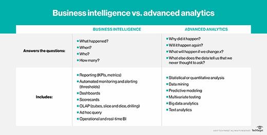 Advantage Business Media