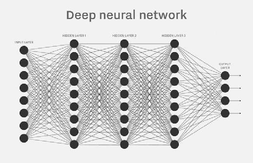 IA, machine learning, deep learning : quelles différences ?