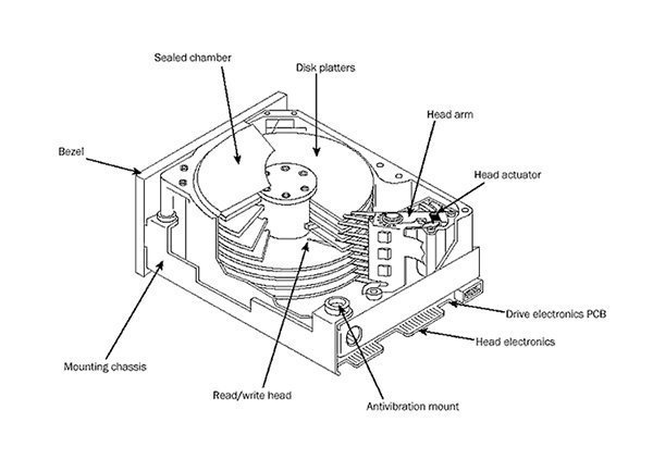 Disk Drive Wiring