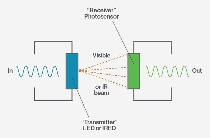cara kerja optocoupler