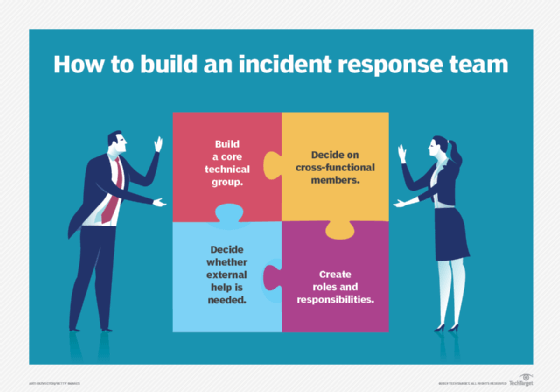 ultimate guide to incident