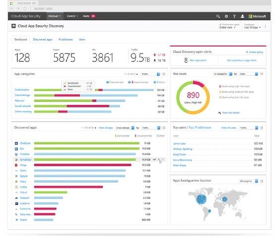 Dashboard zur Erkennung der Cloud-App-Sicherheit