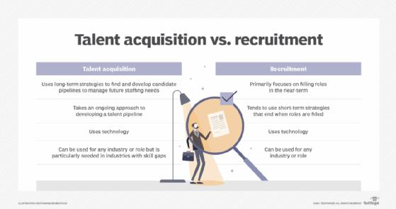 Talent acquisition vs. recruitment