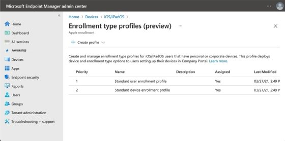 Profile priority list