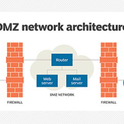 Network Diagram For Small Company Honeywell Aquastat L6006a Wiring What Is Dmz Networking Definition From Whatis Com