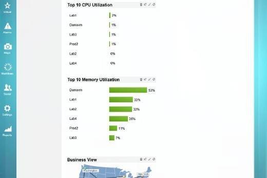 OpManager stellt Daten zur Ressourcennutzung bereit