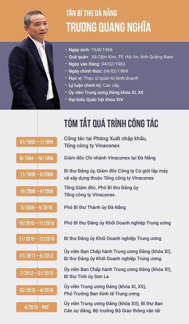 Ông Trương Quang Nghĩa làm bí thư Đà Nẵng là phương án phù hợp nhất - Ảnh 2.