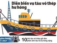 Toàn cảnh diễn biến vụ tàu vỏ thép hư hỏng