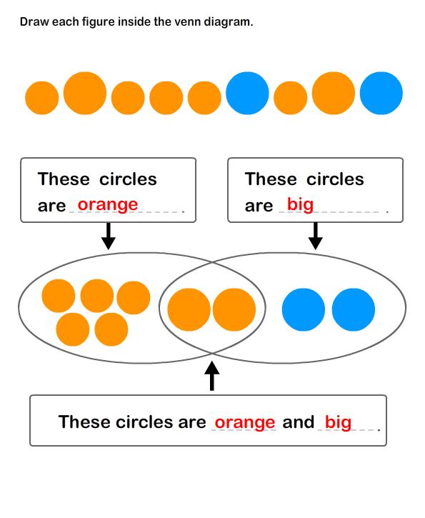 grade 2 venn diagram worksheets 13 pin towbar wiring uk count circles and make worksheet turtle diary record data with diagrams answer
