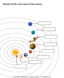 Label the eight planets Worksheets
