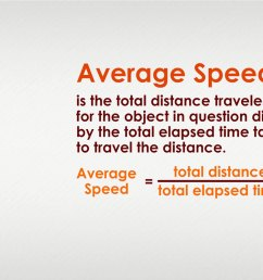 How To Find Average Speed (Formula \u0026 Examples) [ 800 x 1422 Pixel ]
