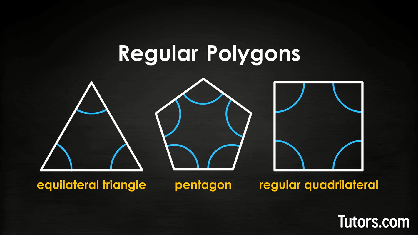 Sum Of Interior Amp Exterior Angles Polygons Pentagon