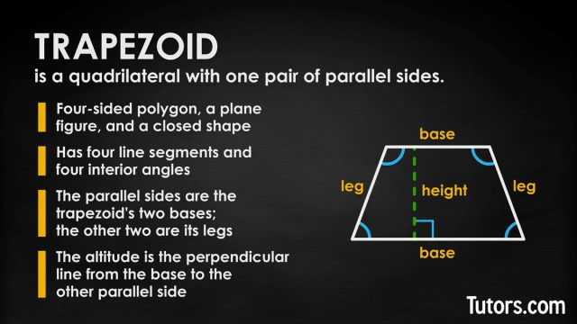 How to Find the Area of a Trapezoid (Formula & Video) // Tutors.com