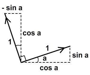 Understanding Affine Transformations With Matrix Mathematics