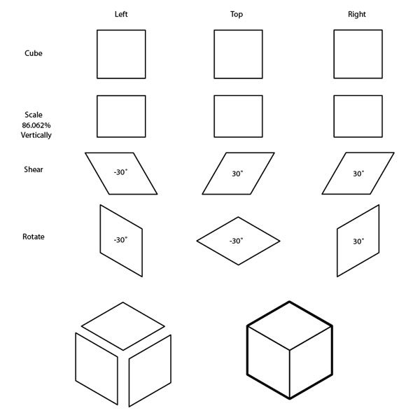 How to Create Advanced Isometric Illustrations Using the