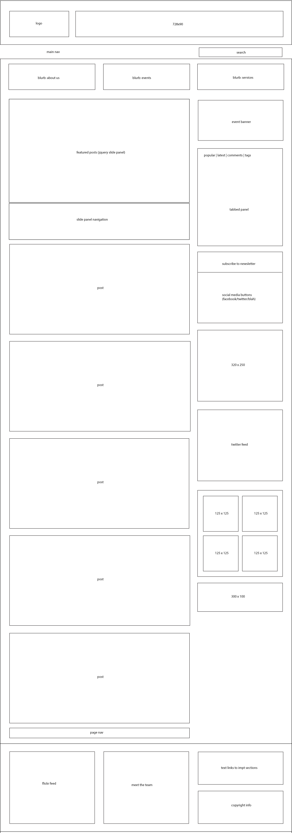 website wireframe diagram example 36 volt a beginners guide to wireframing