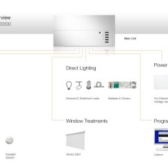 Wiring Diagram For Downlights With Transformers Vaillant Ecotec Plus 637 Grfke3000 Compatibility