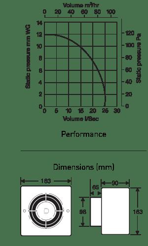 Manrose In - Auto Electrical Wiring Diagram on bathroom fan plug, bathroom fan trouble shooting, bathroom fan exploded view, bathroom wiring code, bathroom electrical diagram, kitchen wiring diagram, bathroom gfci wiring, bathroom fan switch, bathroom wiring diagram with vent, bathroom fan exhaust, accessories wiring diagram, broan wiring diagram, air purifier wiring diagram, bathroom blower fan, ceiling fan diagram, humidity control wiring diagram, bathroom fan frame, hvac wiring diagram, lighting wiring diagram, motor wiring diagram,