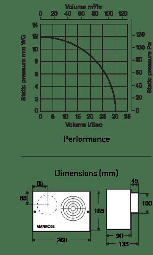 manrose bathroom extractor fan wiring diagram