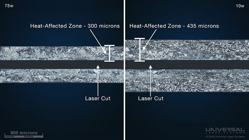 Laser Cut Abs Plastic