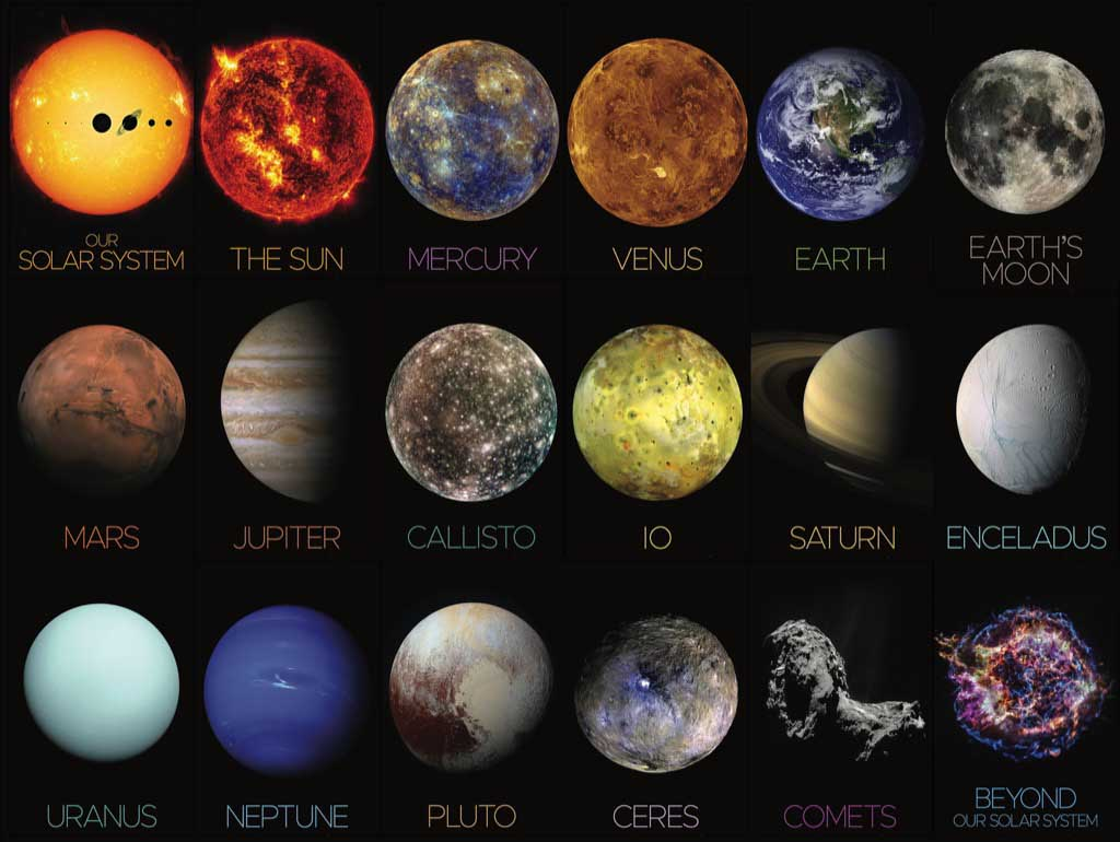 The Solar System Pieces New York Puzzle Co