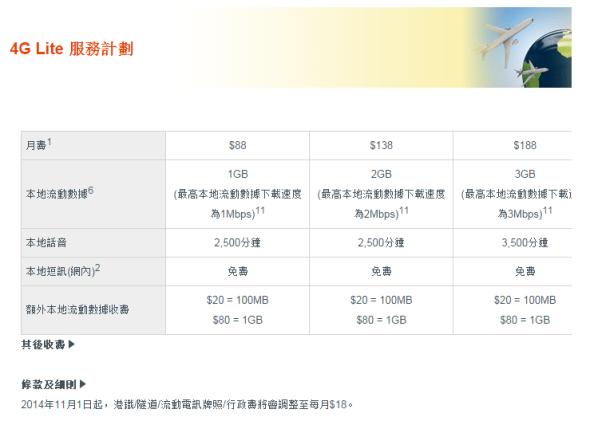 支援八達通 SIM! HKT x 電訊數碼推 SUN MOBILE 品牌 - 香港 unwire.hk