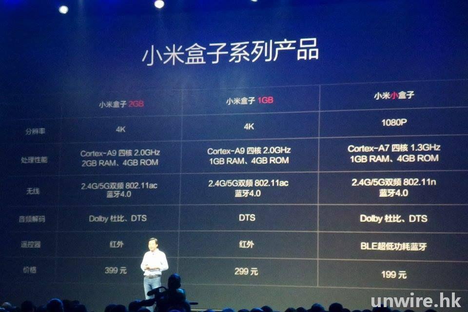 【報價】得番 1/4 體積!小米小盒子發佈售價 199 人仔 - 香港 unwire.hk