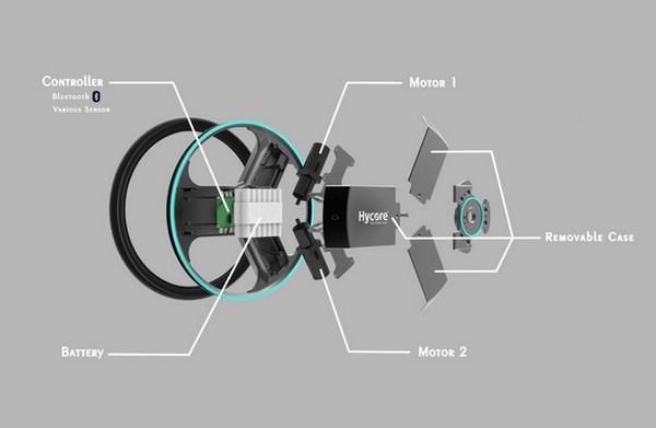 採用獨特雙摩打技術!Centinel Wheel 智能單車輪裝嵌超方便 - 香港 unwire.hk
