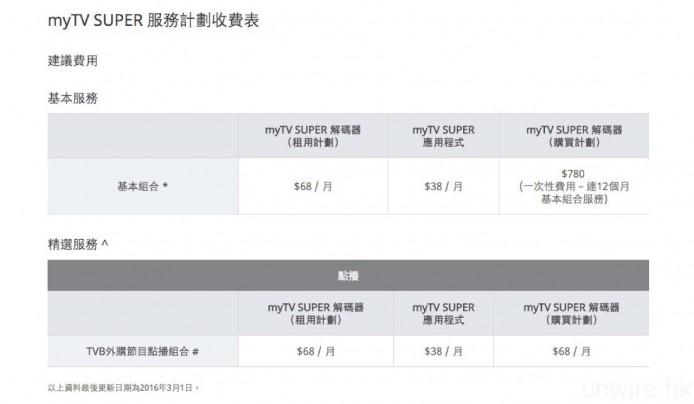 TVB 推新「盒子」睇 4K ! 最平 $68 - myTV SUPER 收睇方法 + 節目內容完全攻略 - 香港 unwire.hk